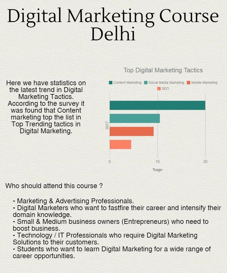 Digital-Marketing-Course-Rohini