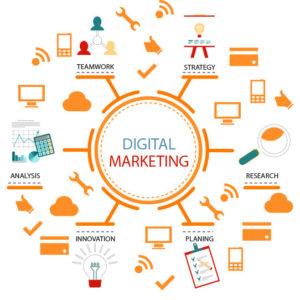 digital-marketing-stratergy