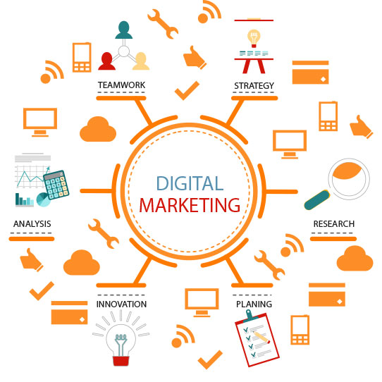 digital-marketing-stratergy